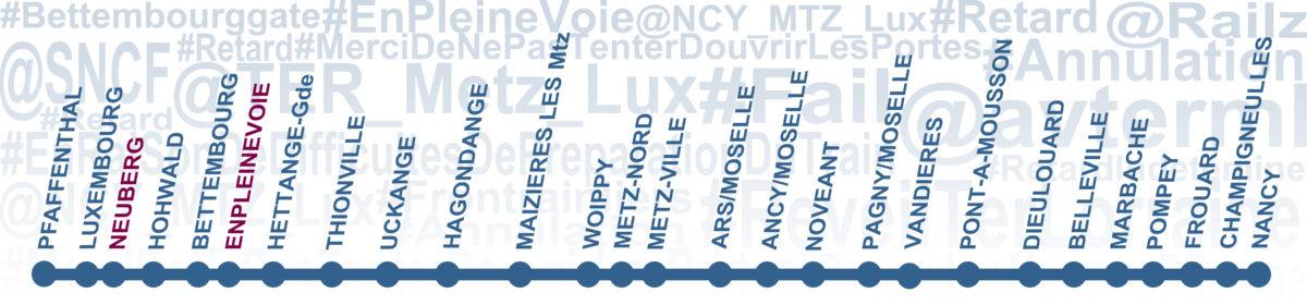 Association des Voyageurs du TER Metz-Luxembourg